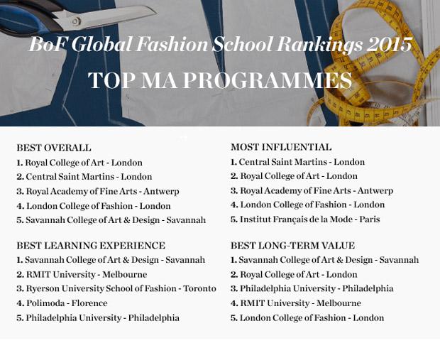 bof_top schools 2015_MA